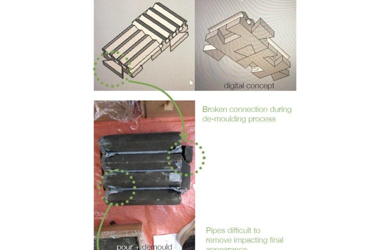 Making sr s proces 660x440