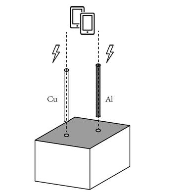 Concrete current