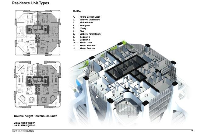 ZHA 1000 Museum Residence Unit Types