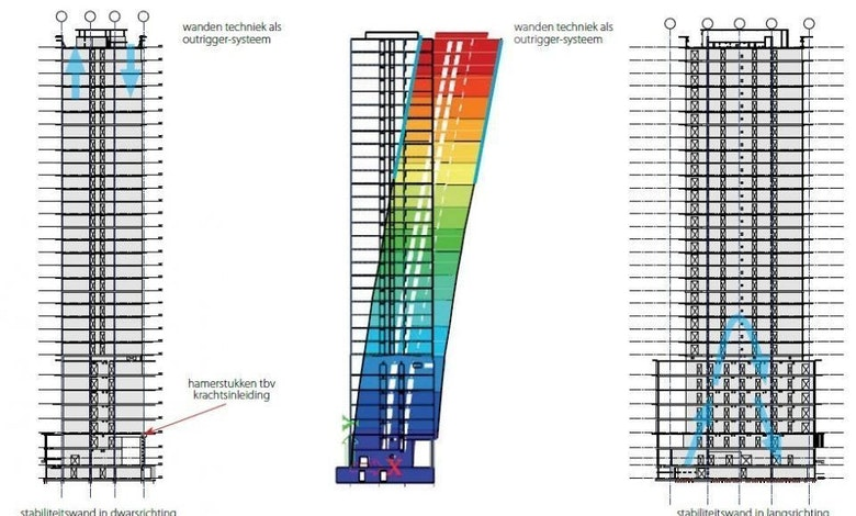 Amsteltoren afb2 stabiliteit I Md Bron I Md Raadgevende Ingenieurs B V