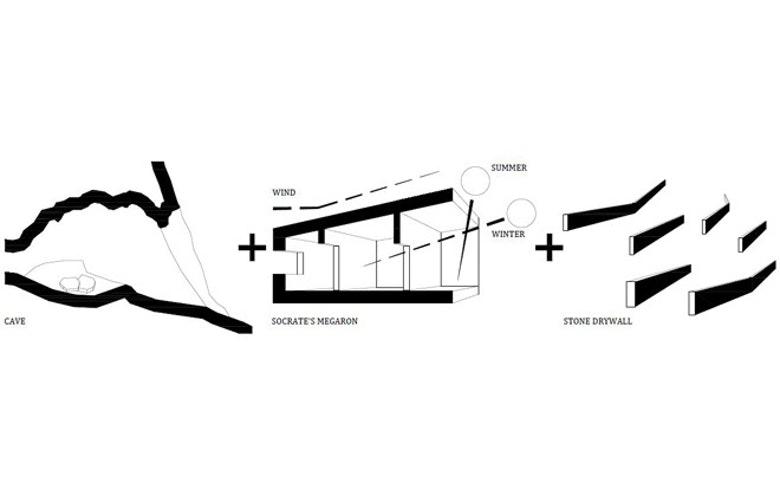 Concept scheme 660x440