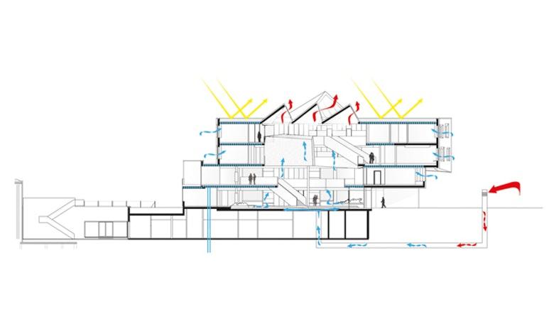 3 248 100427 Schematic section energy concept Behnisch Arch