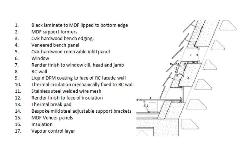 V a dundee drawing 04 external wall detail kkaa