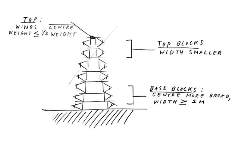 8 Sketch noise barrier block
